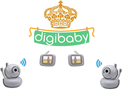 Picture for category Baby Monitor